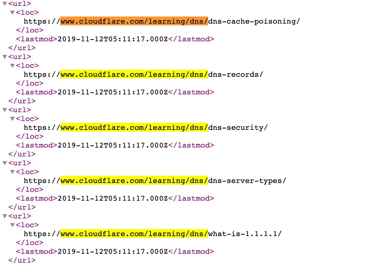 screenshot of cloudflare's sitemap.xml file