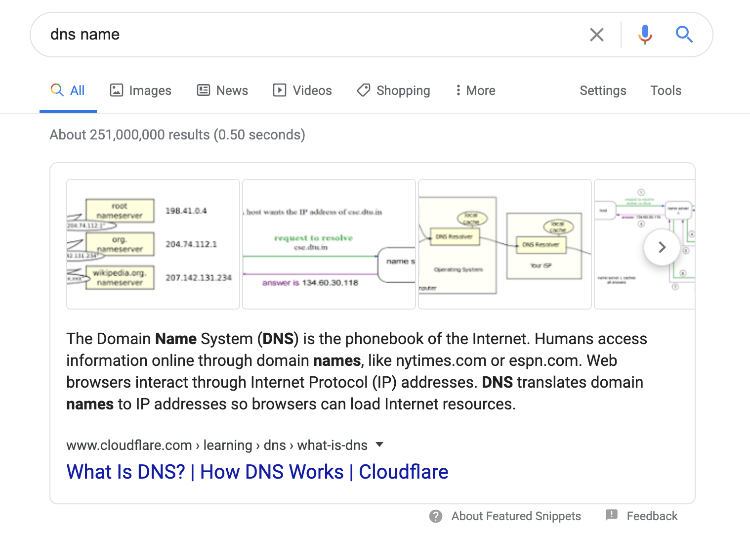 google featured snippet result for dns name query - cloudflare